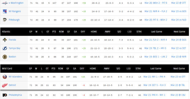 nhl standings photoshop